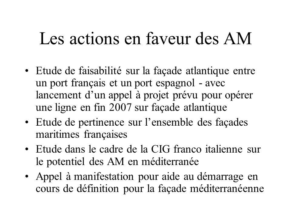 Les actions en faveur des AM Etude de faisabilité sur la façade atlantique entre un port français et un port espagnol - avec lancement dun appel à pro