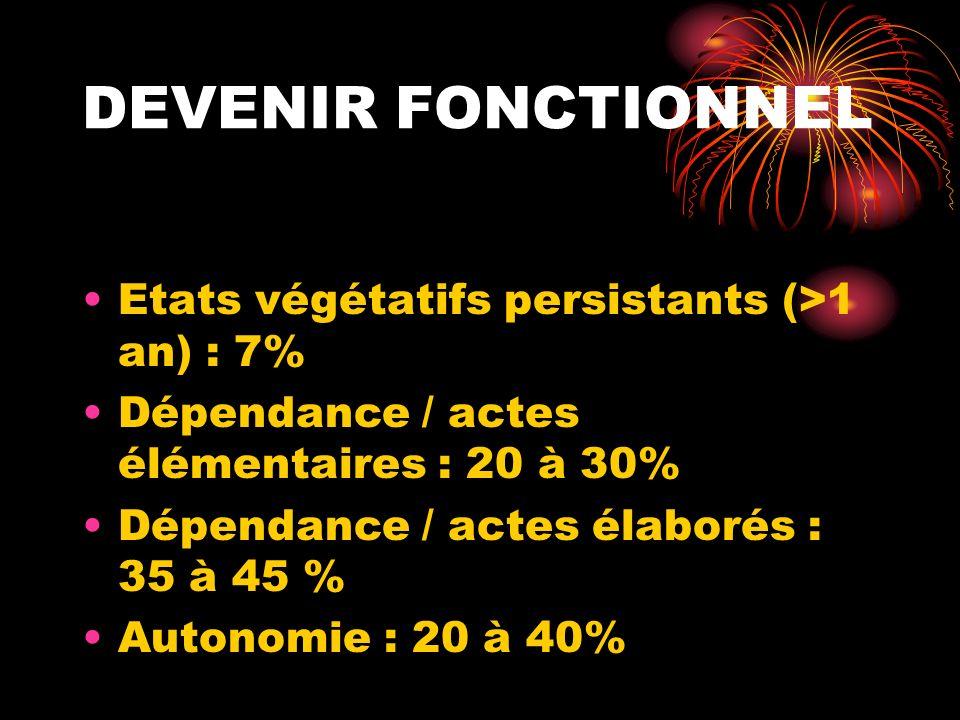 DEVENIR FONCTIONNEL Etats végétatifs persistants (>1 an) : 7% Dépendance / actes élémentaires : 20 à 30% Dépendance / actes élaborés : 35 à 45 % Auton