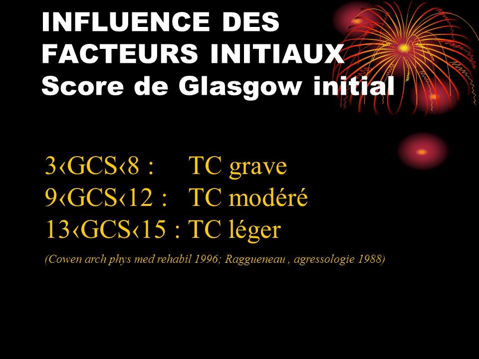INFLUENCE DES FACTEURS INITIAUX Score de Glasgow initial 3GCS8 : TC grave 9GCS12 :TC modéré 13GCS15 : TC léger (Cowen arch phys med rehabil 1996; Ragg