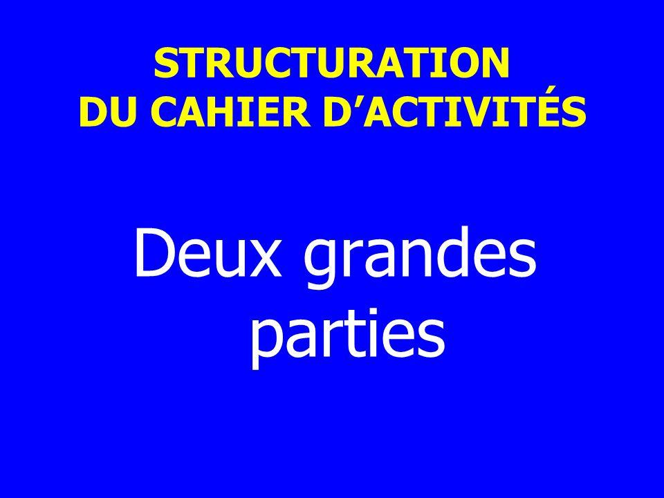 STRUCTURATION DU CAHIER DACTIVITÉS Deux grandes parties