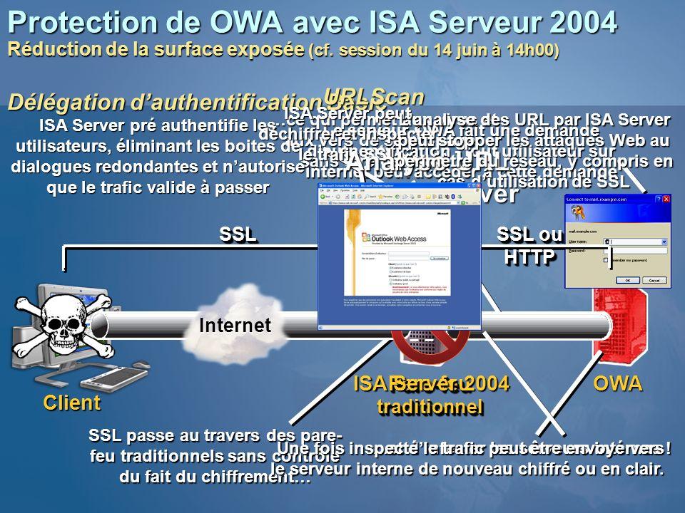 Protection de OWA avec ISA Serveur 2004 Réduction de la surface exposée (cf. session du 14 juin à 14h00) Pare-feu traditionnel OWA Client Le serveur O