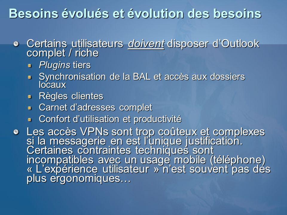 Besoins évolués et évolution des besoins Certains utilisateurs doivent disposer dOutlook complet / riche Plugins tiers Synchronisation de la BAL et ac