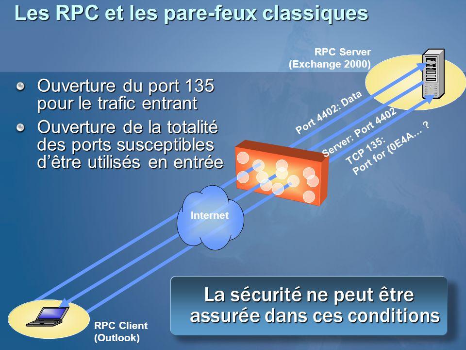 Les RPC et les pare-feux classiques Ouverture du port 135 pour le trafic entrant Ouverture de la totalité des ports susceptibles dêtre utilisés en ent