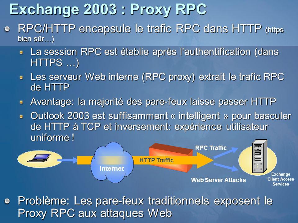 RPC/HTTP encapsule le trafic RPC dans HTTP (https bien sûr…) La session RPC est établie après lauthentification (dans HTTPS …) Les serveur Web interne