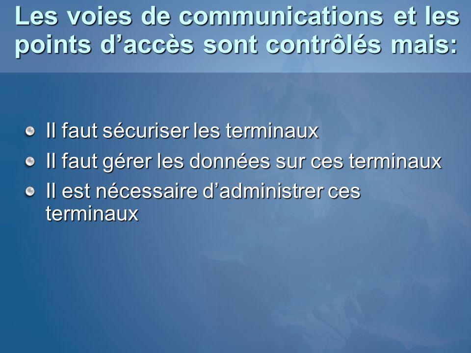 Les voies de communications et les points daccès sont contrôlés mais: Il faut sécuriser les terminaux Il faut gérer les données sur ces terminaux Il e