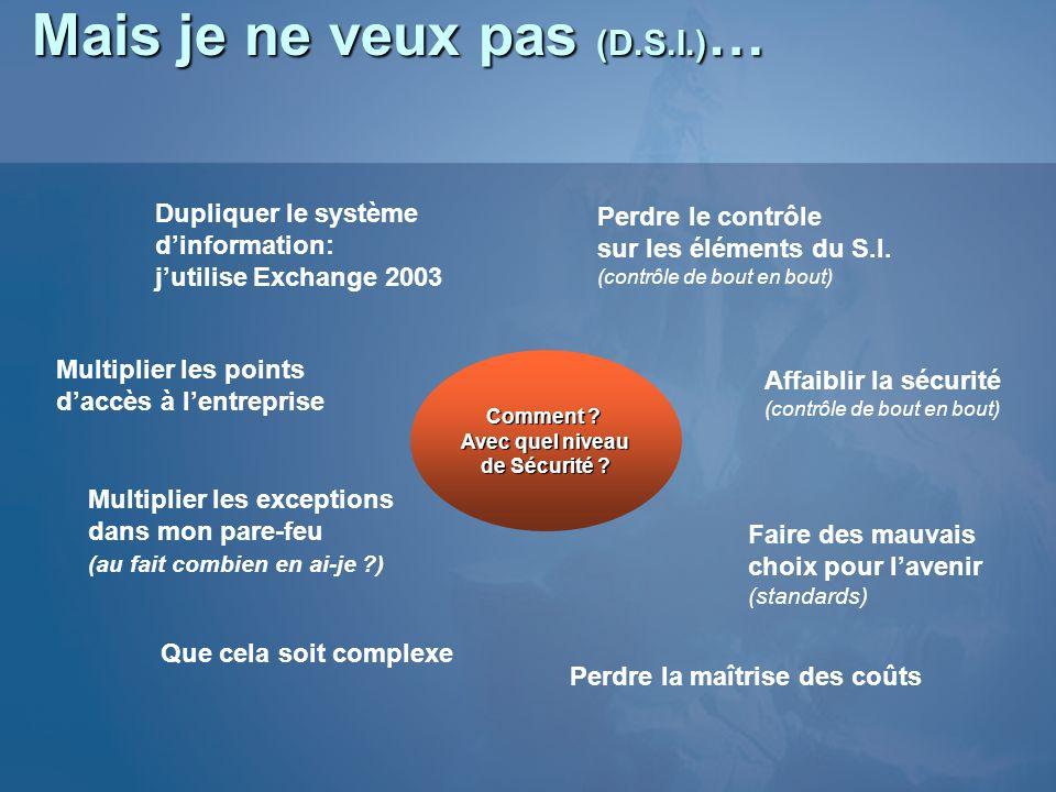 Mais je ne veux pas (D.S.I.) … Dupliquer le système dinformation: jutilise Exchange 2003 Comment ? Avec quel niveau de Sécurité ? Perdre le contrôle s