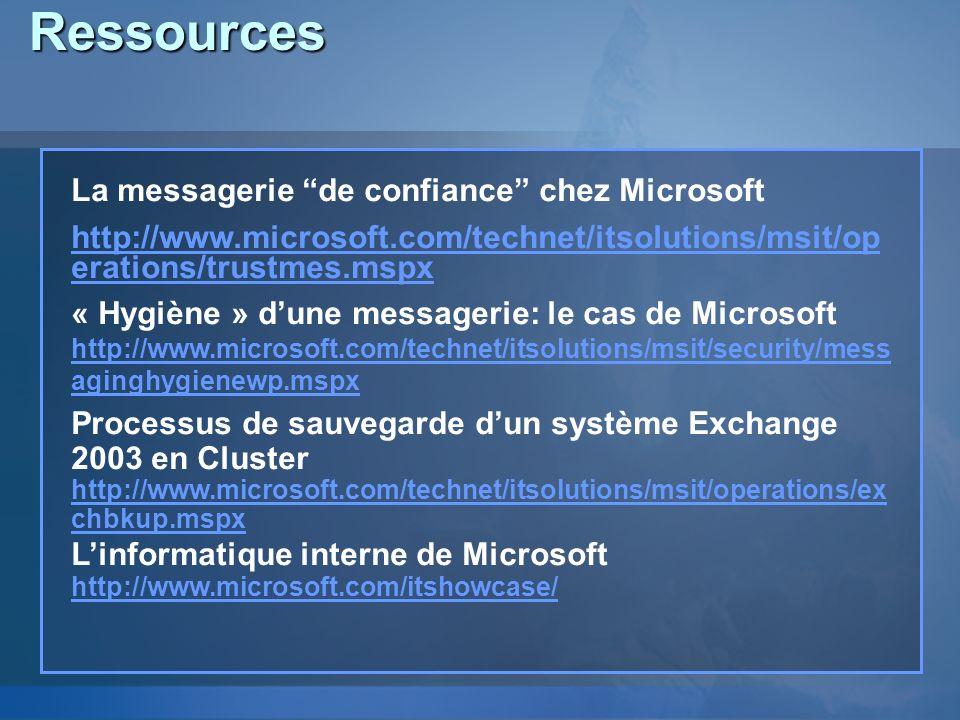 Ressources La messagerie de confiance chez Microsoft http://www.microsoft.com/technet/itsolutions/msit/op erations/trustmes.mspx « Hygiène » dune mess