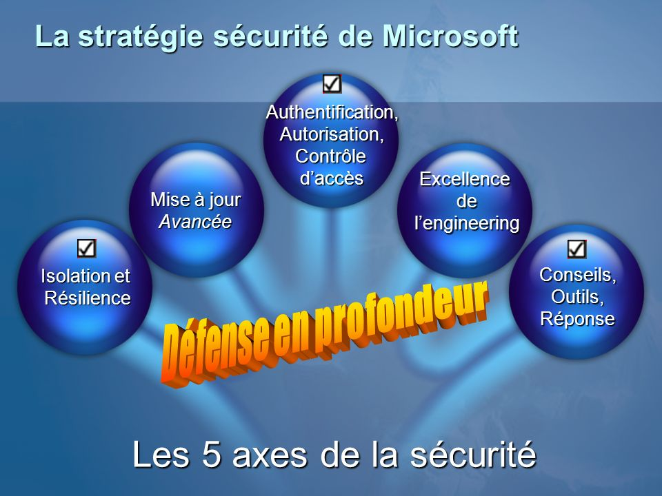 Conclusion provisoire: Serveur FE Mailbox Server Internet (Réseaux cellulaires : GSM/GPRS) Filaire Sans fil Légende Wireless PDA Smart phone Wi-Fi PDA Wi-Fi Smart phone Internet sans fil (802.11x - hotspots) Wi-Fi PDA Wi-Fi Smart phone Wifi Interne Frontières de lEntreprise DMZ Accès unique nom du server = monentreprise.com Accès unique nom du server = monentreprise.com Internet Haut débit (VPN, …) Internet POP FAI SSL 128 bits Analyse des flux Segmentation Je maîtrise et sécurise les communications de bout en bout en maintenant un niveau de sécurité élévé