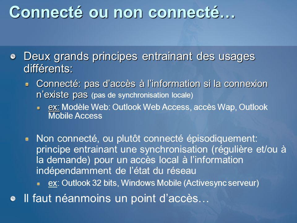 Connecté ou non connecté… Deux grands principes entrainant des usages différents: Connecté: pas daccès à linformation si la connexion nexiste pas Conn