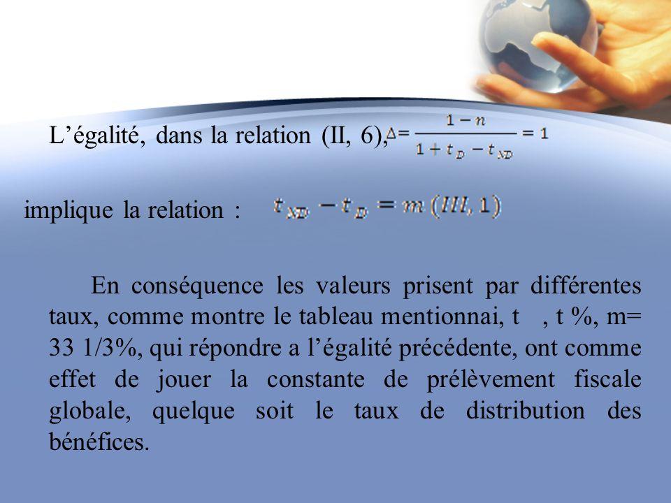 Légalité, dans la relation (II, 6), implique la relation : En conséquence les valeurs prisent par différentes taux, comme montre le tableau mentionnai