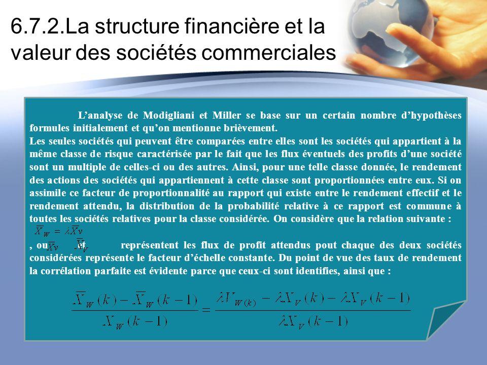 6.7.2.La structure financière et la valeur des sociétés commerciales Lanalyse de Modigliani et Miller se base sur un certain nombre dhypothèses formul