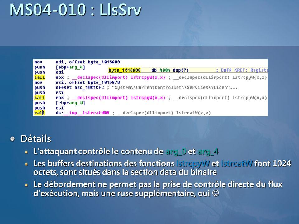 MS04-010 : LlsSrv Détails Lattaquant contrôle le contenu de arg_0 et arg_4 Les buffers destinations des fonctions lstrcpyW et lstrcatW font 1024 octets, sont situés dans la section data du binaire Le débordement ne permet pas la prise de contrôle directe du flux dexécution, mais une ruse supplémentaire, oui Le débordement ne permet pas la prise de contrôle directe du flux dexécution, mais une ruse supplémentaire, oui