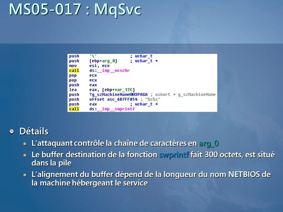MS05-017 : MqSvc Détails Lattaquant contrôle la chaîne de caractères en arg_0 Le buffer destination de la fonction swprintf fait 300 octets, est situé dans la pile Lalignement du buffer dépend de la longueur du nom NETBIOS de la machine hébergeant le service