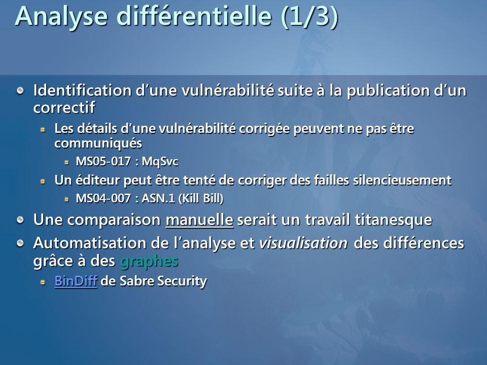 Analyse différentielle (1/3) Identification dune vulnérabilité suite à la publication dun correctif Les détails dune vulnérabilité corrigée peuvent ne pas être communiqués MS05-017 : MqSvc Un éditeur peut être tenté de corriger des failles silencieusement MS04-007 : ASN.1 (Kill Bill) Une comparaison manuelle serait un travail titanesque Automatisation de lanalyse et visualisation des différences grâce à des graphes BinDiffBinDiff de Sabre Security BinDiff
