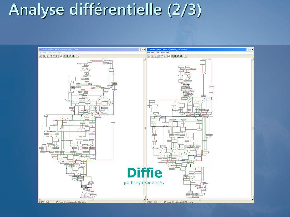 Analyse différentielle (2/3) Diffie par Kostya Kortchinsky