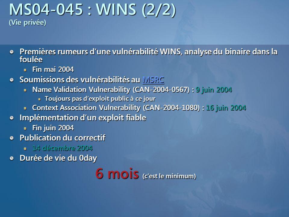 Ring 0 Le mode noyau de Windows est un domaine encore peu exploré Il recèle pourtant bien des trésors Vulnérabilités du noyau Vulnérabilités des drivers systèmes MS05-011 : MrxSmb AntivirusAntivirus et pare-feu fonctionnent généralement grâce à des drivers systèmes Antivirus Débogage Ring 0 possible avec WinDbg et VMware Ring 0Ring 0 Laudit des drivers de matériels laisse entrevoir des possibilités séduisantes