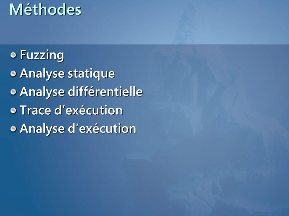 MéthodesFuzzing Analyse statique Analyse différentielle Trace dexécution Analyse dexécution