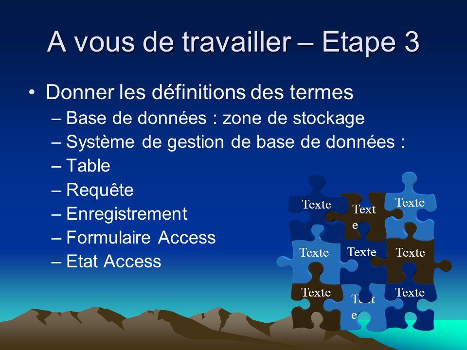 A vous de travailler – Etape 3 Donner les définitions des termes –Base de données : zone de stockage –Système de gestion de base de données : –Table –Requête –Enregistrement –Formulaire Access –Etat Access Texte