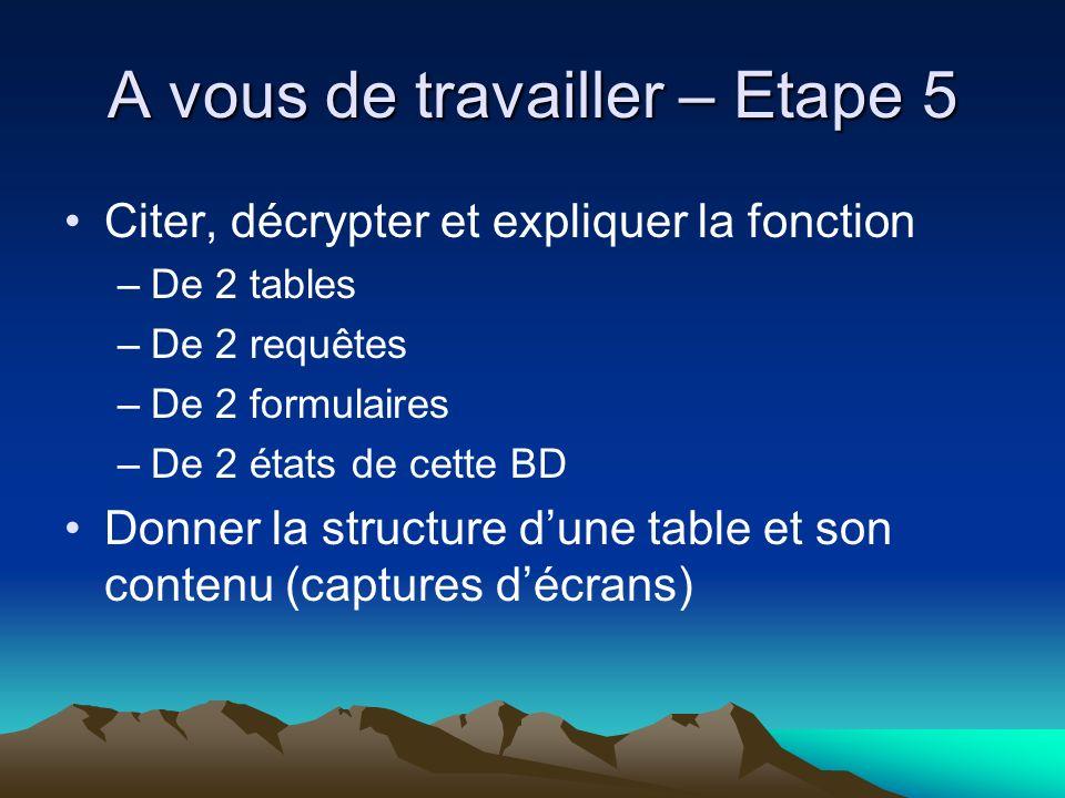 A vous de travailler – Etape 5 Citer, décrypter et expliquer la fonction –De 2 tables –De 2 requêtes –De 2 formulaires –De 2 états de cette BD Donner la structure dune table et son contenu (captures décrans)