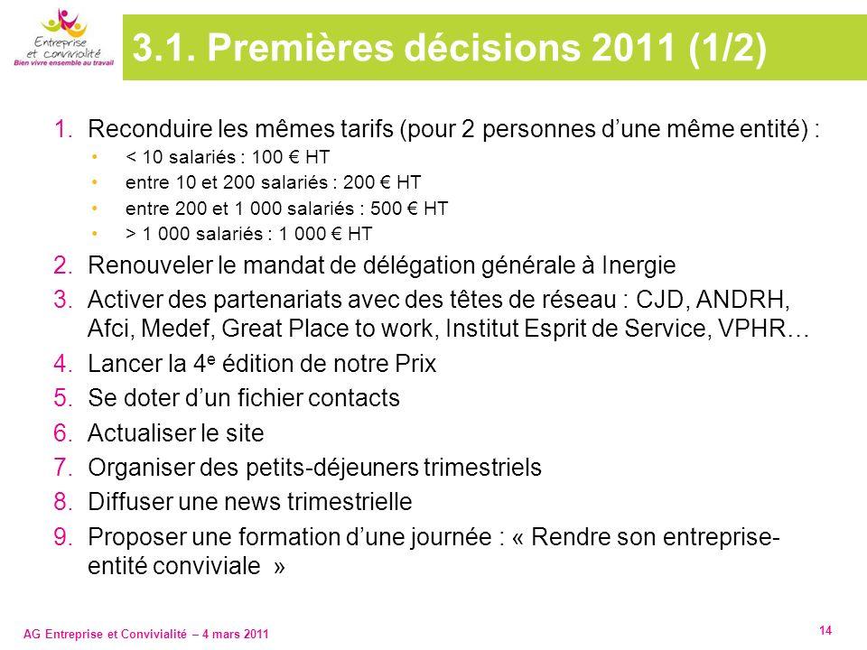 AG Entreprise et Convivialité – 4 mars 2011 14 3.1. Premières décisions 2011 (1/2) 1.Reconduire les mêmes tarifs (pour 2 personnes dune même entité) :