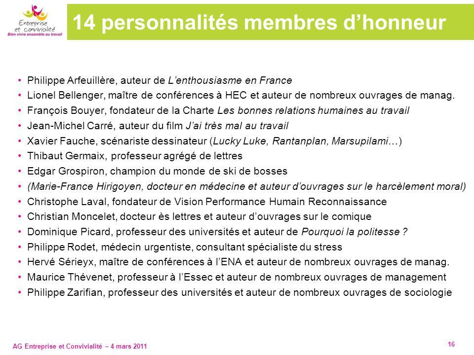 AG Entreprise et Convivialité – 4 mars 2011 16 14 personnalités membres dhonneur Philippe Arfeuillère, auteur de Lenthousiasme en France Lionel Bellen