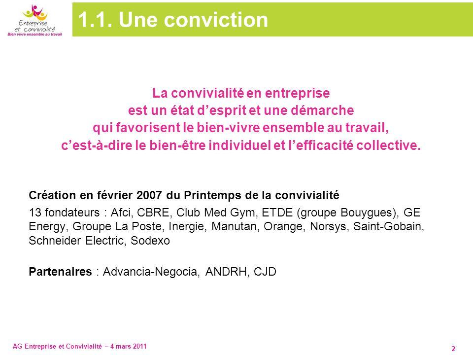 AG Entreprise et Convivialité – 4 mars 2011 2 1.1. Une conviction La convivialité en entreprise est un état desprit et une démarche qui favorisent le