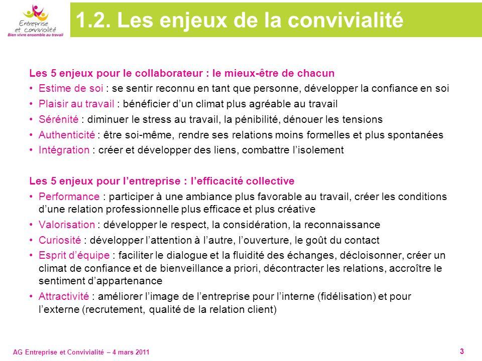 AG Entreprise et Convivialité – 4 mars 2011 1.2. Les enjeux de la convivialité Les 5 enjeux pour le collaborateur : le mieux-être de chacun Estime de