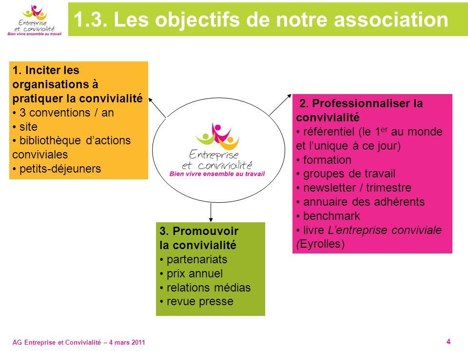AG Entreprise et Convivialité – 4 mars 2011 4 1.3. Les objectifs de notre association 2. Professionnaliser la convivialité référentiel (le 1 er au mon