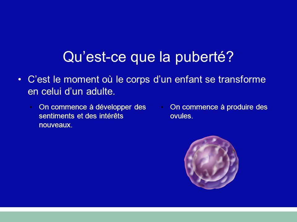 Lovogénèse se fait où? Ovaire Intérieur dun ovaire Ovule Follicule