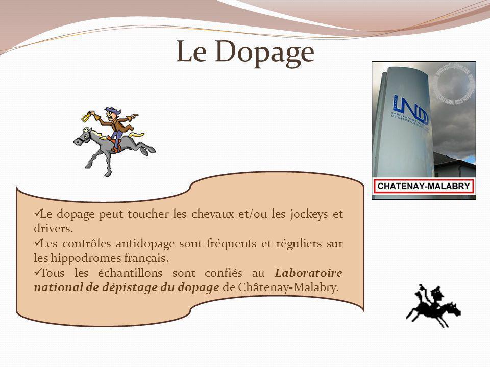 Le Dopage Le dopage peut toucher les chevaux et/ou les jockeys et drivers. Les contrôles antidopage sont fréquents et réguliers sur les hippodromes fr