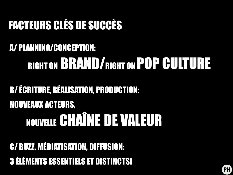 A/ PLANNING/CONCEPTION: RIGHT ON BRAND/ RIGHT ON POP CULTURE FACTEURS CLÉS DE SUCCÈS B/ ÉCRITURE, RÉALISATION, PRODUCTION: NOUVEAUX ACTEURS, NOUVELLE