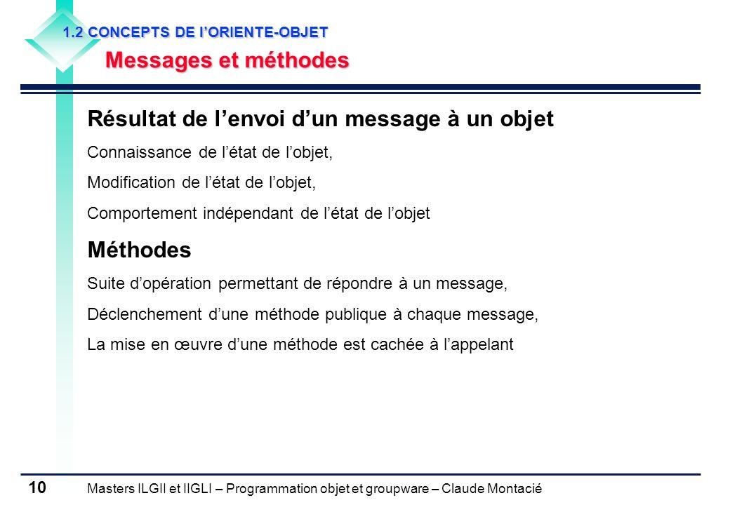 Masters ILGII et IIGLI – Programmation objet et groupware – Claude Montacié 10 Résultat de lenvoi dun message à un objet Connaissance de létat de lobj