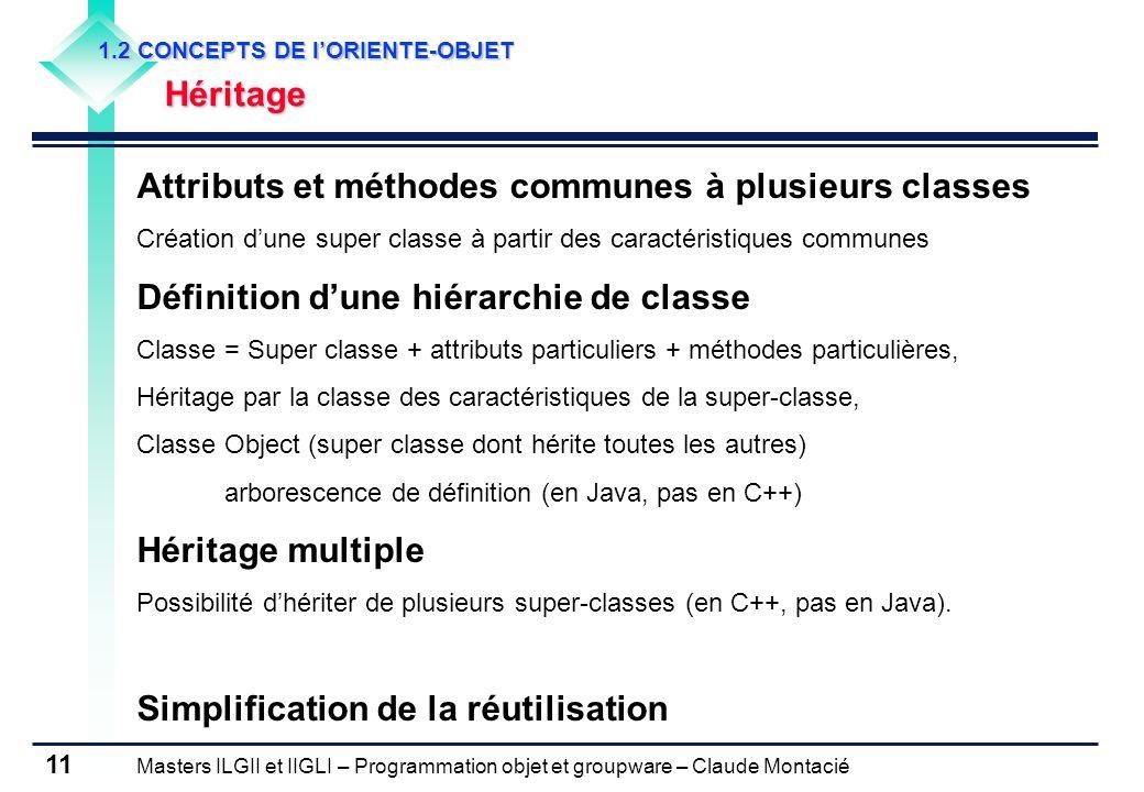 Masters ILGII et IIGLI – Programmation objet et groupware – Claude Montacié 11 Attributs et méthodes communes à plusieurs classes Création dune super