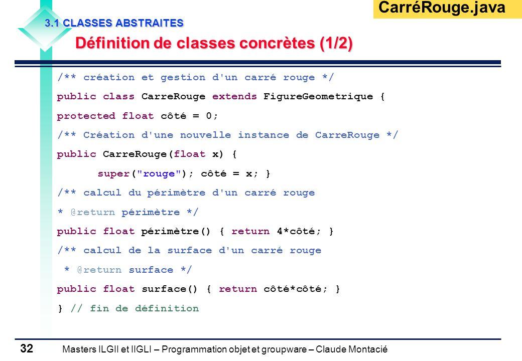 Masters ILGII et IIGLI – Programmation objet et groupware – Claude Montacié 32 3.1 CLASSES ABSTRAITES Définition de classes concrètes (1/2) /** créati