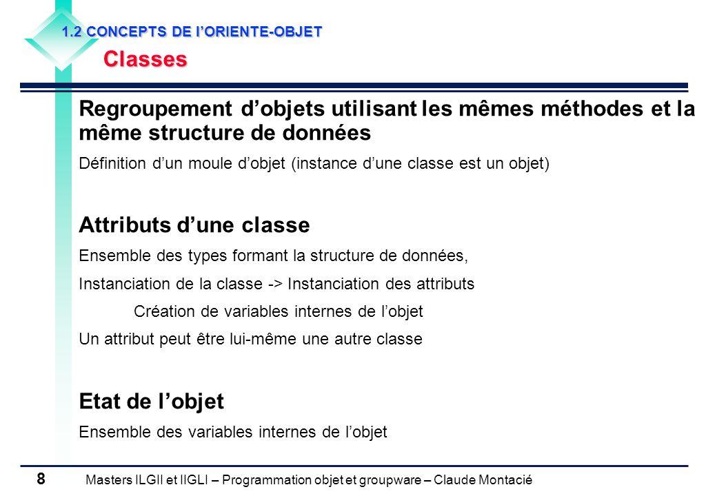 Masters ILGII et IIGLI – Programmation objet et groupware – Claude Montacié 29 2.3 DERIVATION DE CLASSES ET DE METHODES Utilisation de la classe dérivée package cours04; public class testDate2 { public static void main(String[] args) { Date2 heure = new Date2(); heure.Afficher2();// Affichage de l heure Date2 today = new Date2(24, 10, 2003); today.Afficher();// Affichage du jour et de l heure } testDate2.java
