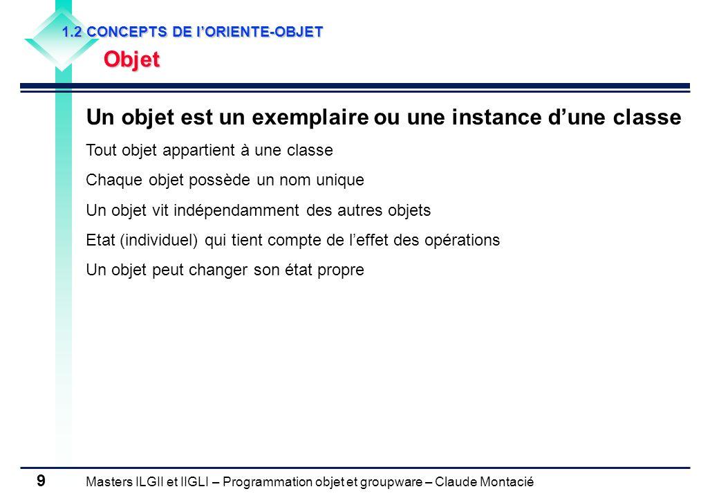 Masters ILGII et IIGLI – Programmation objet et groupware – Claude Montacié 9 Un objet est un exemplaire ou une instance dune classe Tout objet appart