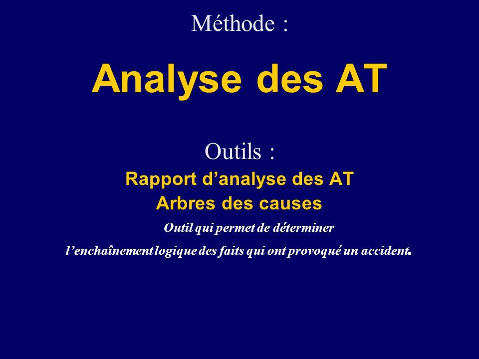 Méthode : Analyse des AT Outils : Rapport danalyse des AT Arbres des causes Outil qui permet de déterminer lenchaînement logique des faits qui ont pro