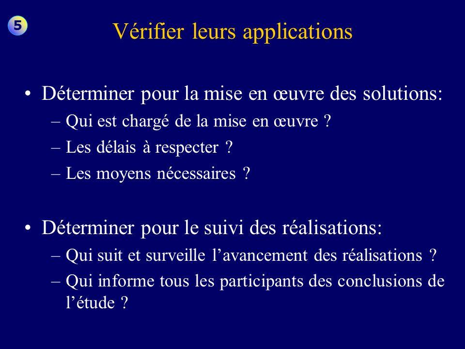 Vérifier leurs applications Déterminer pour la mise en œuvre des solutions: –Qui est chargé de la mise en œuvre ? –Les délais à respecter ? –Les moyen