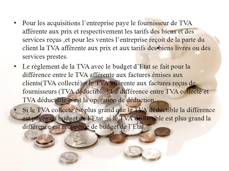 Pour les acquisitions lentreprise paye le fournisseur de TVA afférente aux prix et respectivement les tarifs des biens et des services reçus,et pour l