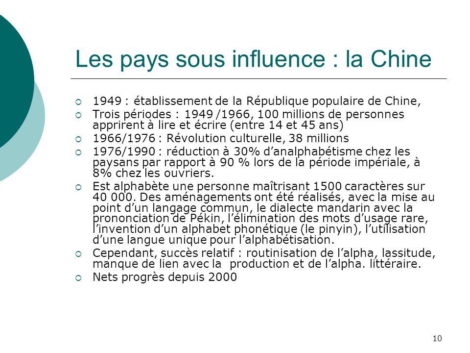 10 Les pays sous influence : la Chine 1949 : établissement de la République populaire de Chine, Trois périodes : 1949 /1966, 100 millions de personnes