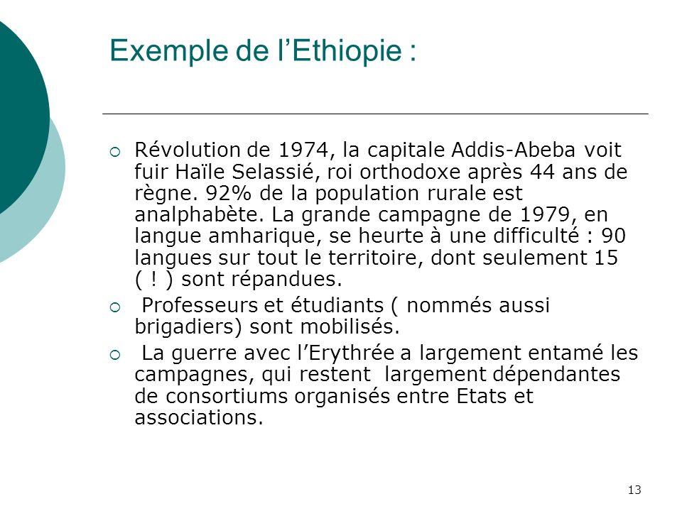 13 Exemple de lEthiopie : Révolution de 1974, la capitale Addis-Abeba voit fuir Haïle Selassié, roi orthodoxe après 44 ans de règne. 92% de la populat
