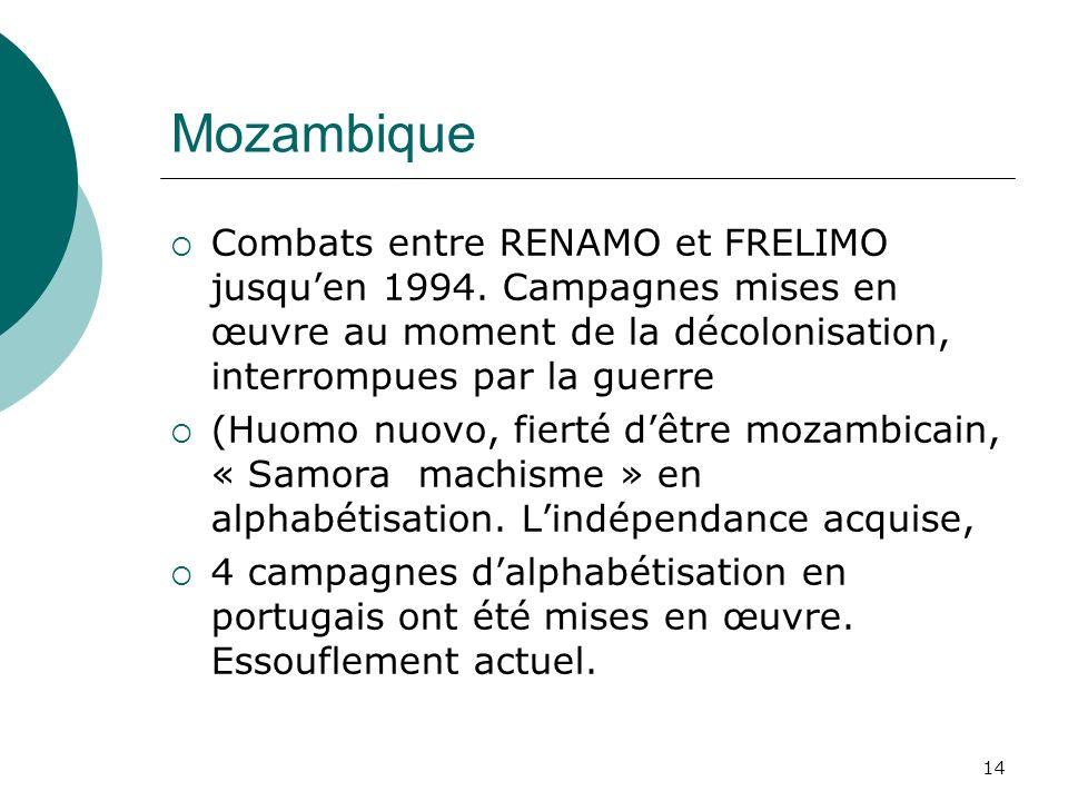 14 Mozambique Combats entre RENAMO et FRELIMO jusquen 1994. Campagnes mises en œuvre au moment de la décolonisation, interrompues par la guerre (Huomo