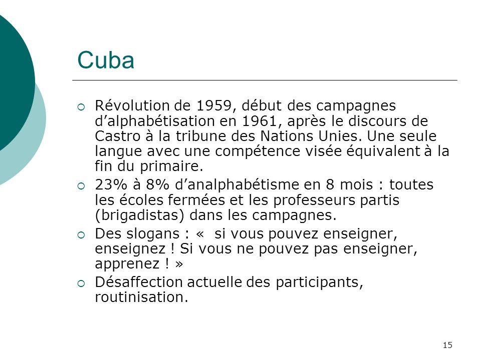 15 Cuba Révolution de 1959, début des campagnes dalphabétisation en 1961, après le discours de Castro à la tribune des Nations Unies. Une seule langue