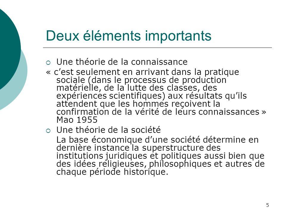 5 Deux éléments importants Une théorie de la connaissance « cest seulement en arrivant dans la pratique sociale (dans le processus de production matér