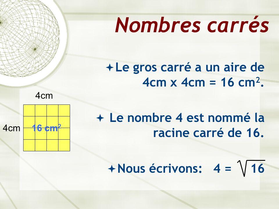 Nombres carrés Le gros carré a un aire de 4cm x 4cm = 16 cm 2. Le nombre 4 est nommé la racine carré de 16. Nous écrivons: 4 = 16 4cm 16 cm 2