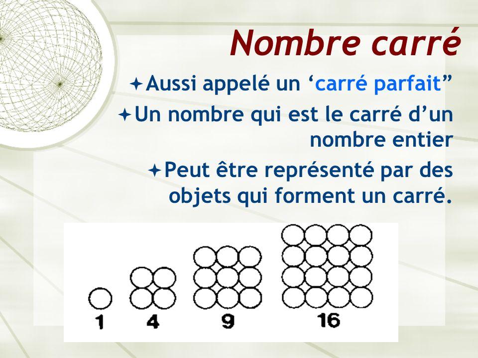 Nombre carré Aussi appelé un carré parfait Un nombre qui est le carré dun nombre entier Peut être représenté par des objets qui forment un carré.