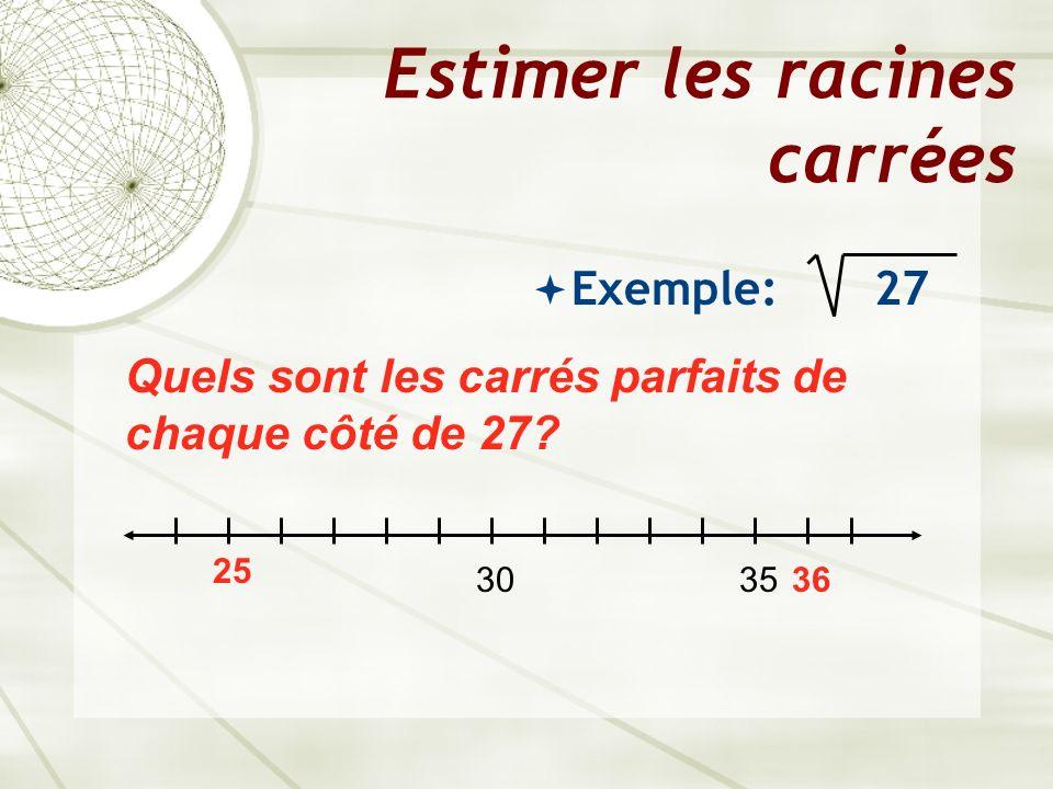 Estimer les racines carrées Exemple: 27 25 3530 Quels sont les carrés parfaits de chaque côté de 27? 36