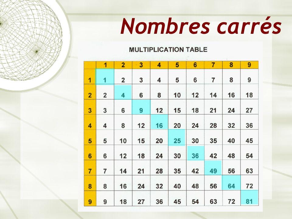 Nombres carrés