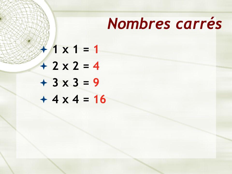 Nombres carrés 1 x 1 = 1 2 x 2 = 4 3 x 3 = 9 4 x 4 = 16 Activité: Calcule les carrés parfaits jusquà 15 2 …