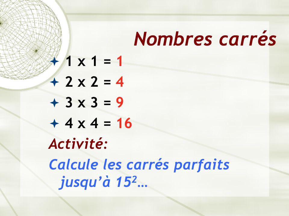 Carrés et racine carrée Estimer les racines carrées